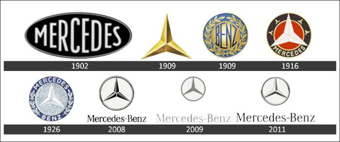 mercedes-benz-logo-history-1